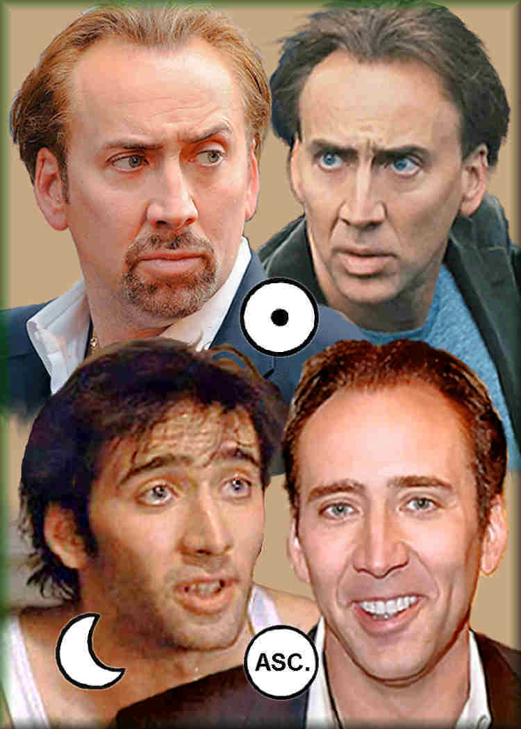 character and personality of Nicholas Cage