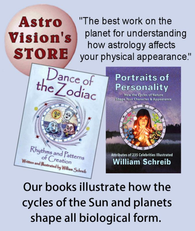 book covers, Dance of the Zodiac, Portraits of Personality